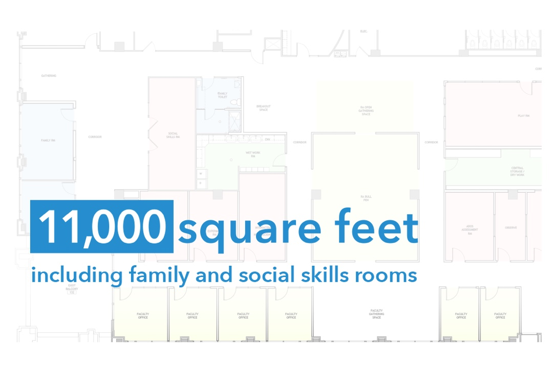 11,000 square feet including family and social skills rooms